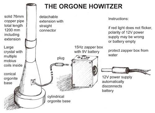 Orgone Howitzer
