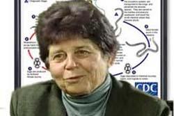 Dr. Hulda Clark's Research
